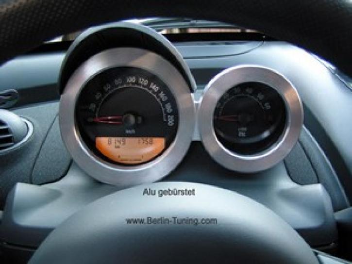 Alu-Blende Tacho+DZM Roadster